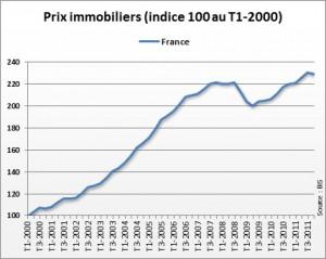 1249750-france-la-fin-de-la-bulle-immobiliere-pour-bientot