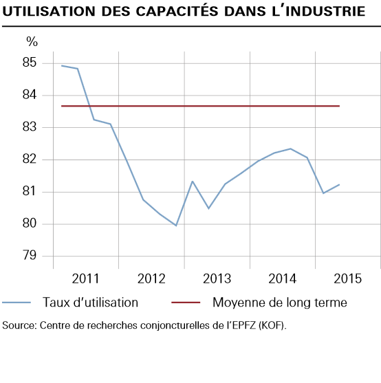 bns-industrie-2015
