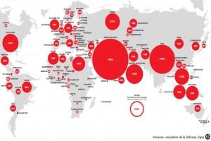exportations d'armes france