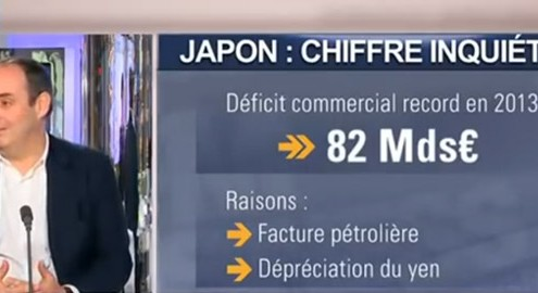 olivier delamarche - BFM Business - Japon