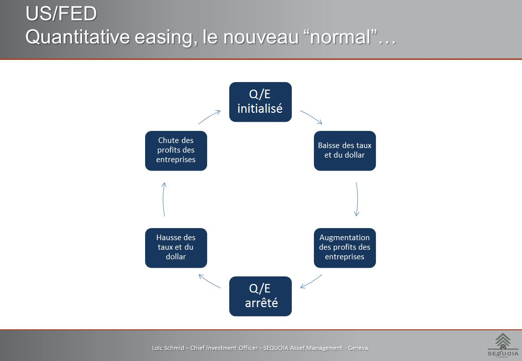 qe explained simply F