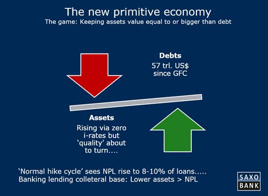 Saxo Bank - The primitive economy