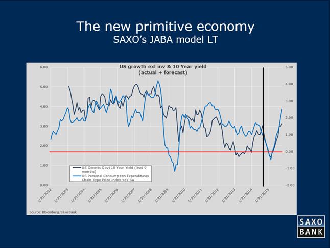 The New Primitive Economy 3