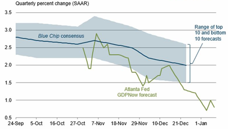 Steens Chronicle Back in the USA - Atlanta GDP