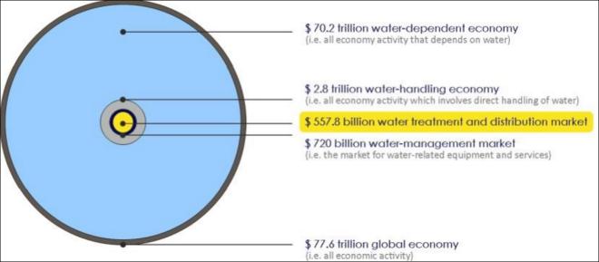 La marchandisation de l'eau potable suisse est en cours ... - schema