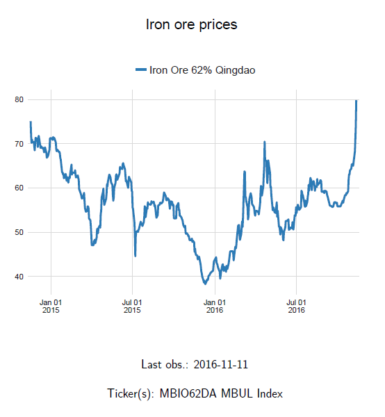 macro-digest-changes-strategies-post-trump-iron